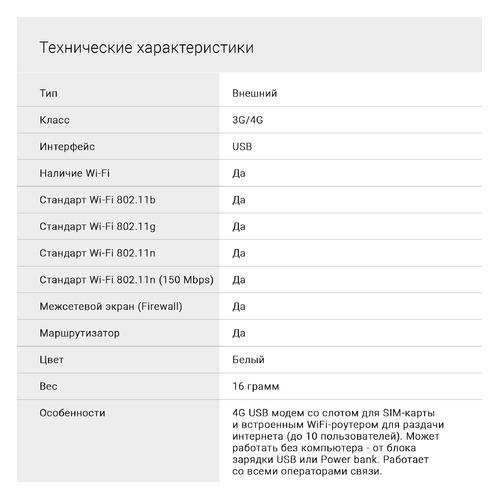Модем DIGMA Dongle 3G/4G, внешний, белый [dw1961] цена