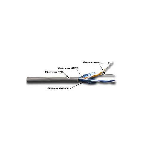 лучшая цена Кабель информ. Lanmaster (TWT-5EFTP2-GY) кат.5е F/UTP 2X2 PVC внутр. 305м сер.